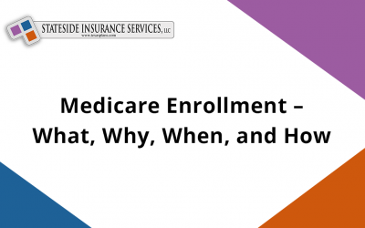 Medicare Enrollment – What, Why, When, and How